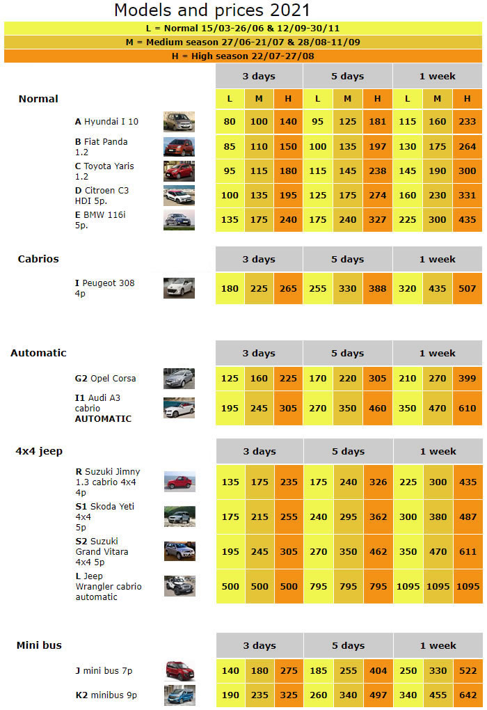 Car rental prices Crete Greece 2021